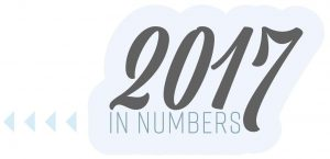 2017 in Numbers