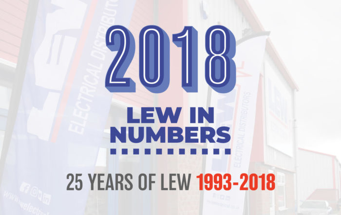 2018 In Numbers